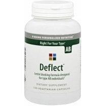 Deflect Lectin Blocking Formula for Type AB 120's